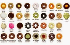 Harga Donut Jco Delivery