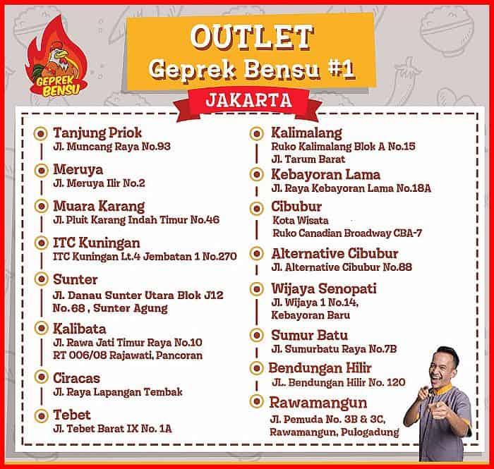 Alamat Lokasi Outlet Ayam Geprek Bensu Jakarta