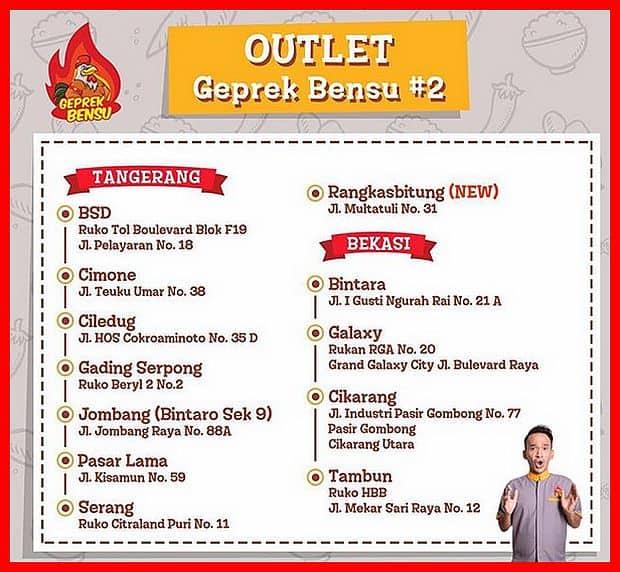 Alamat Lokasi Outlet Ayam Geprek Bensu Tangerang Bekasi